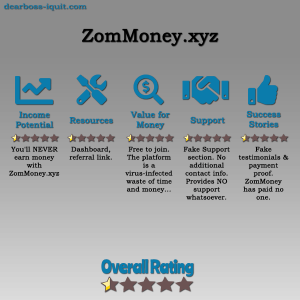 ZomMoney.xyz Review: You NEED to Read This! [SCAM Alert]
