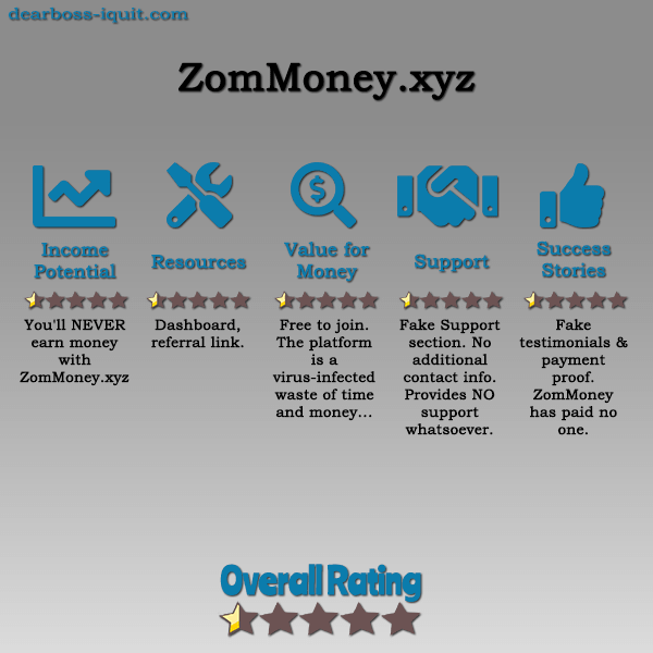 Read more about the article ZomMoney.xyz Review: You NEED to Read This! [SCAM Alert]