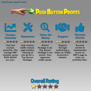 Push Button Profits Review: Sounds Like a SCAM?