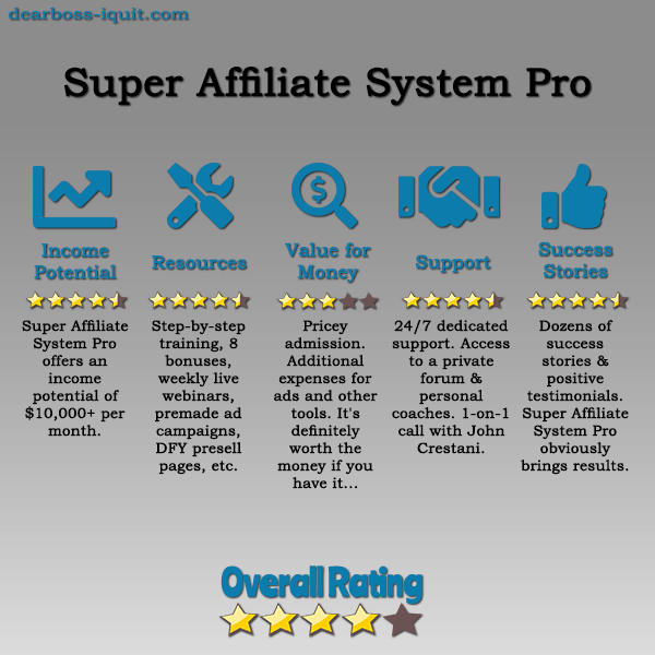 Super Affiliate System PRO Review: Is It Still Worth Your Money & Attention in 2021?