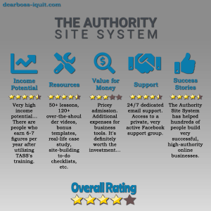 The Authority Site System Review: To Join or Not to Join?