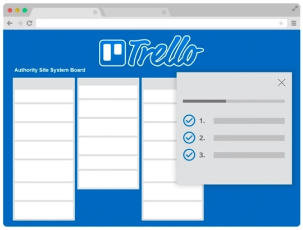 The Authority Site System Todo Checklist