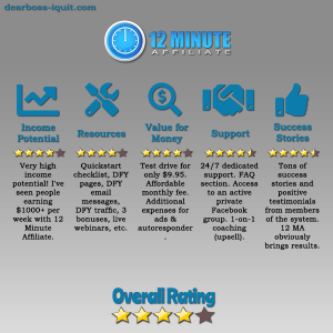 12 Minute Affiliate Review: There's Something You Must Know