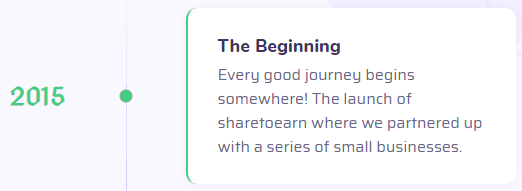 ShareToEarn.co Fake Founding Date