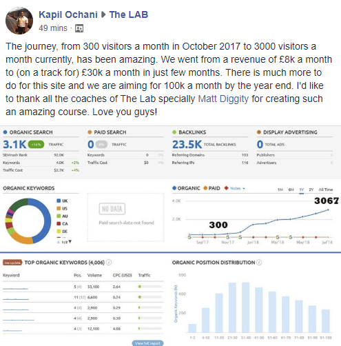 The Affiliate Lab Success Story 4