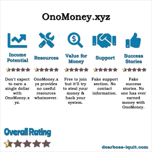 OnoMoney.xyz Review: You Won't Believe in Your Eyes…