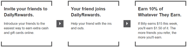 Daily Rewards Referral Program