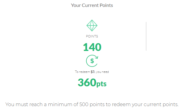 Survey Junkie Minimum 500 Points To Redeem