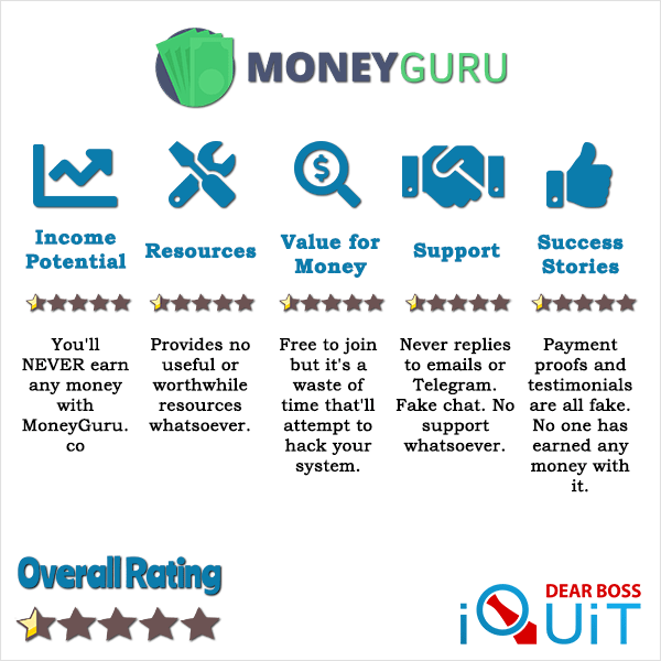 MoneyGuru.co Review: Must Read Before Joining This SCAM