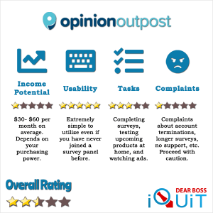 Opinion Outpost Review