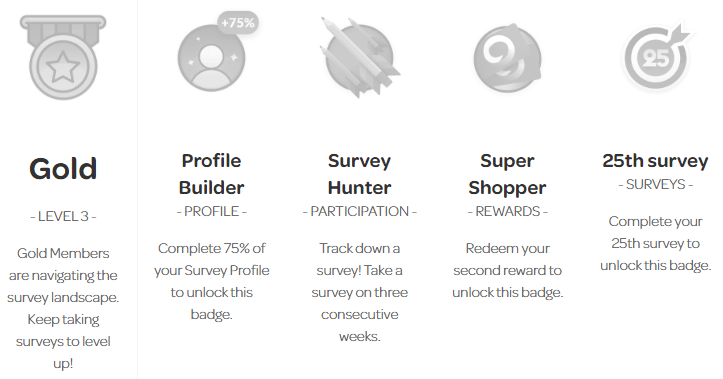 OpinionWorld Gold Badge Requirements