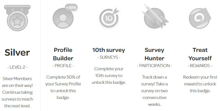 OpinionWorld Silver Badge Requirements