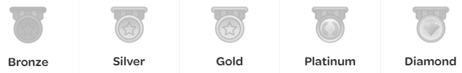 ValuedOpinions Available Badges