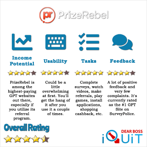PrizeRebel Review 2021: Will It Really Pay You FREE PayPal Cash for Completing Simple Tasks or Is It Just Another GPT Scam?