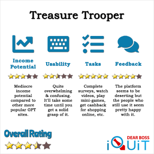 Treasure Trooper Review (2021): Reminds Me of a Treasure Hunt Board Game. Is It Worth It Though?