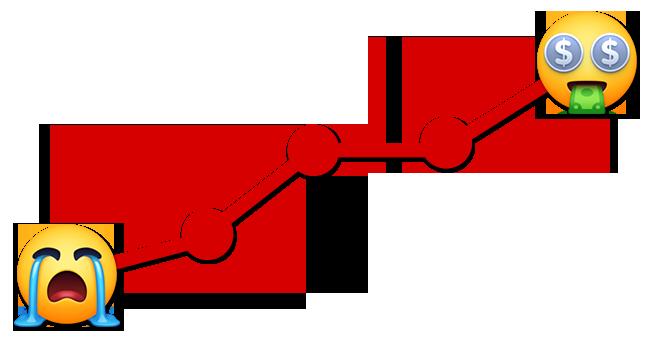 growth graph1