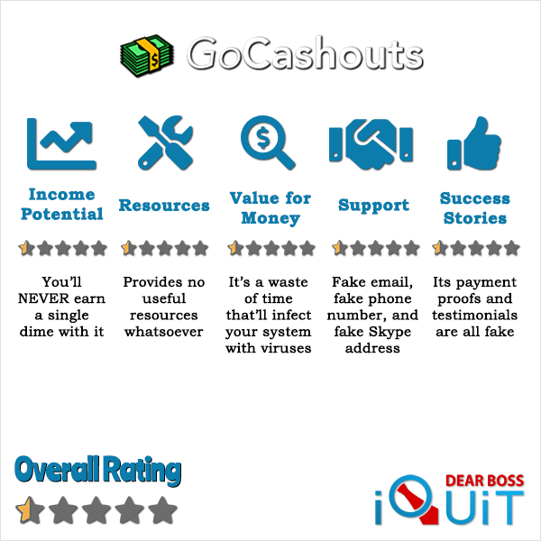 GoCashouts.com Review: Is It Trying to SCAM You?