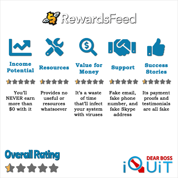 RewardsFeed.com Review: This SCAM Lies About Everything
