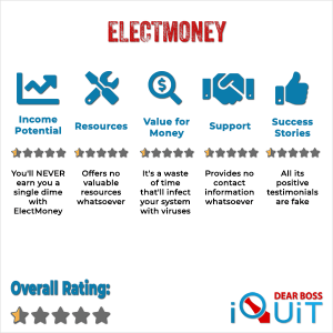 ElectMoney.com Review: It's an Awful SCAM, Stay Away!