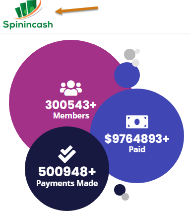 SpininCash.com Members And Payments
