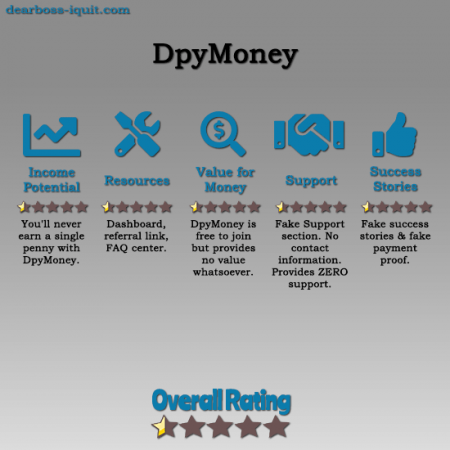 DpyMoney.xyz Review It's a Big Fat SCAM!