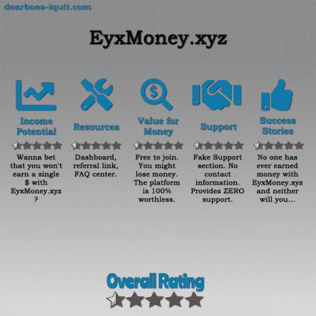 EyxMoney.xyz Review They SCAM People (Including You)!
