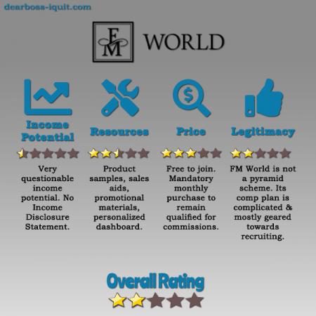 FM World MLM Review Pyramid Scheme or Legit Opportunity