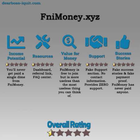 FniMoney.xyz Review You NEED to Read This Before You Join.