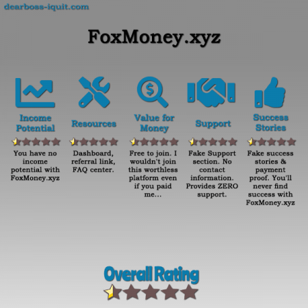 FoxMoney.xyz Review CAUTION FoxMoney.xyz Is a SCAM!