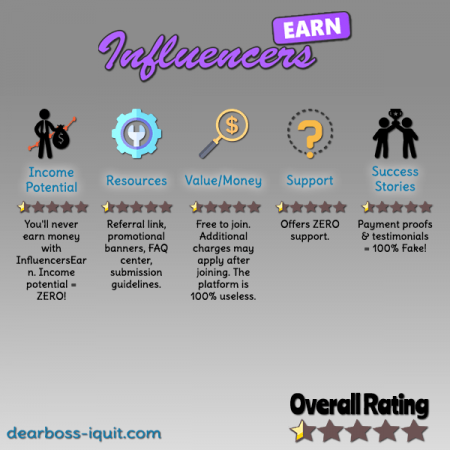 InfluencersEarn Review Featured Image