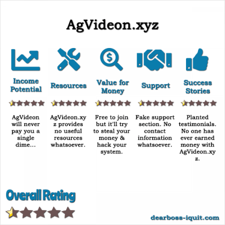 Is AgVideon.xyz a Scam You're up for a Surprise! [Review]