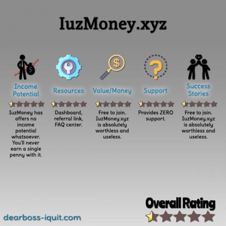 IuzMoney Review Featured Image