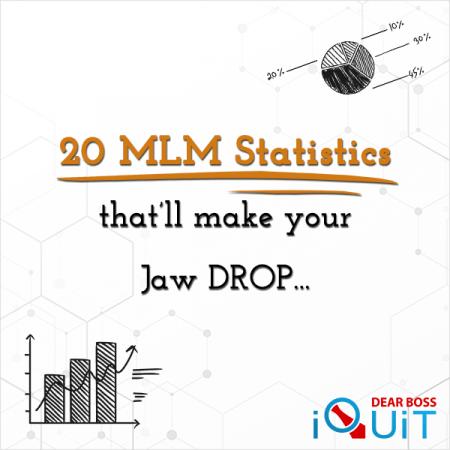 Multi-Level Marketing Statistics Featured Image