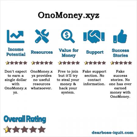 OnoMoney.xyz Review You Won't Believe in Your Eyes...