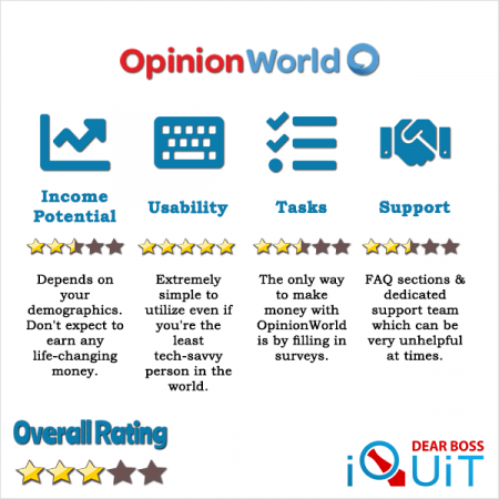 OpinionWorld Review What You Should Know Before Joining