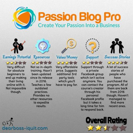 Passion Blog Pro Review Featured Image1