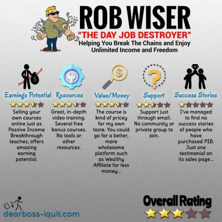 Passive Income Breakthrough Review Featured Image
