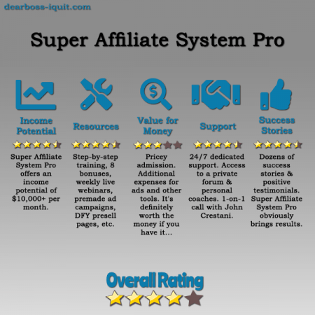 Super Affiliate System PRO Review Read If Still Skeptical!