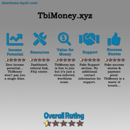 TbiMoney.xyz Review - Don't Fall For This SCAM!