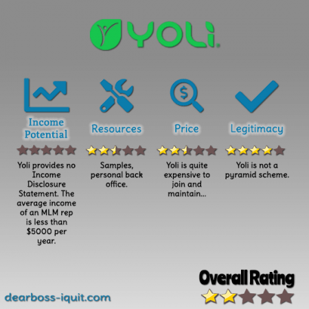 Yoli MLM Review Featured Image