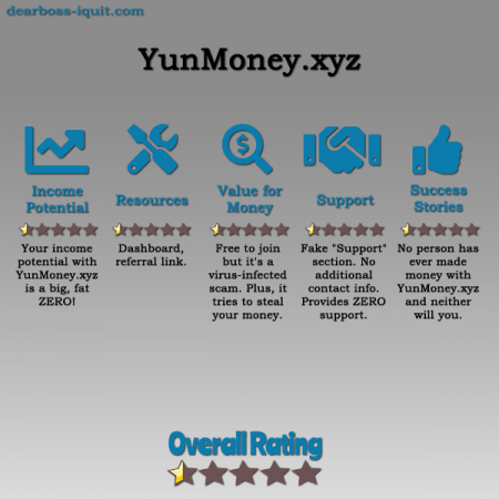 YunMoney.xyz Review It's a SCAM (9 Signs That Prove It)