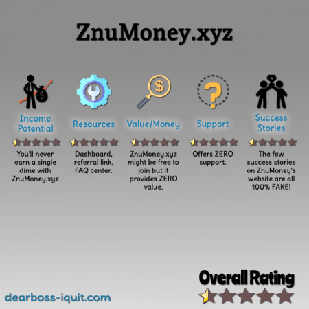 ZnuMoney Review Featured Image